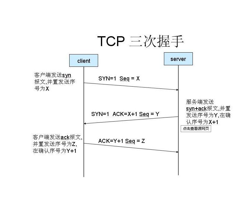 TCP三次握手.png